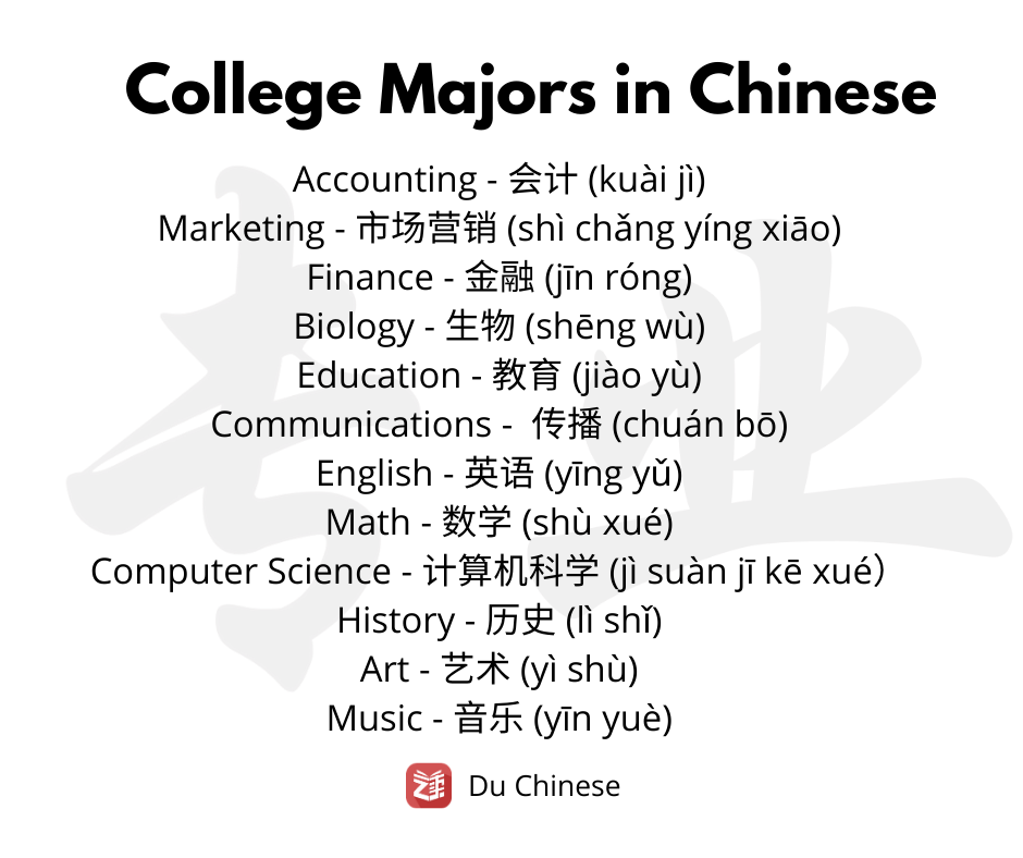 College Majors translated into Mandarin Chinese