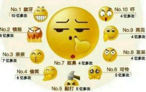 What Emoticons are Popular in China?